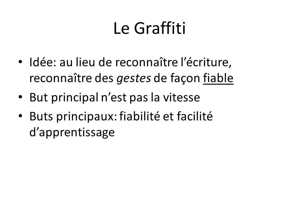 Le Graffiti • Idée: au lieu de reconnaître l'écriture, reconnaître des gestes de façon fiable • But principal n'est pas la vitesse • Buts principaux: fiabilité et facilité d'apprentissage