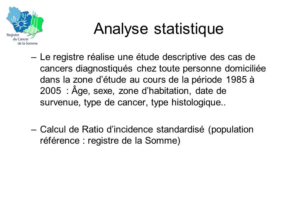 Analyse statistique –Le registre réalise une étude descriptive des cas de cancers diagnostiqués chez toute personne domiciliée dans la zone d'étude au cours de la période 1985 à 2005 : Âge, sexe, zone d'habitation, date de survenue, type de cancer, type histologique..