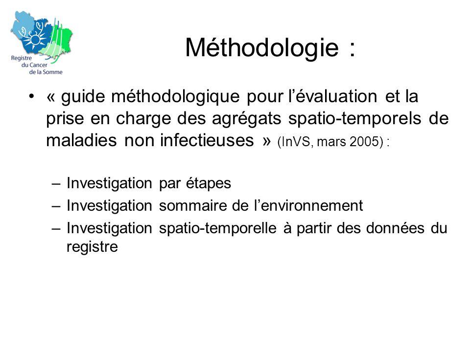 Méthodologie : •« guide méthodologique pour l'évaluation et la prise en charge des agrégats spatio-temporels de maladies non infectieuses » (InVS, mars 2005) : –Investigation par étapes –Investigation sommaire de l'environnement –Investigation spatio-temporelle à partir des données du registre