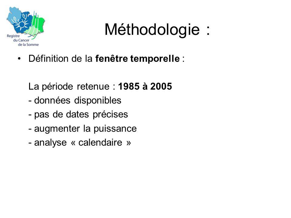 Méthodologie : •Définition de la fenêtre temporelle : La période retenue : 1985 à 2005 - données disponibles - pas de dates précises - augmenter la puissance - analyse « calendaire »