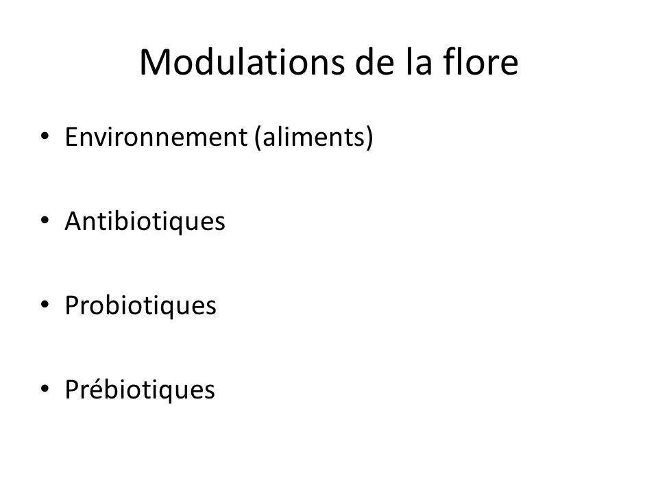 Modulations de la flore • Environnement (aliments) • Antibiotiques • Probiotiques • Prébiotiques