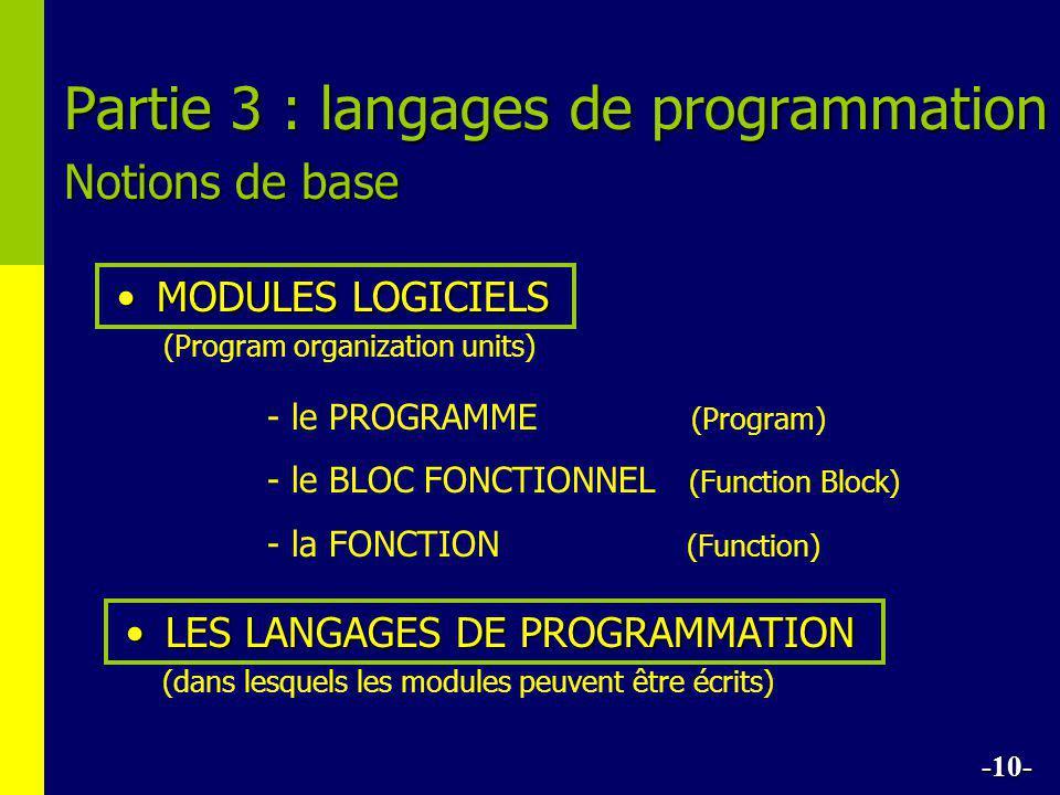 Partie 3 : langages de programmation Notions de base •MODULES LOGICIELS (Program organization units) -10- •LES LANGAGES DE PROGRAMMATION (dans lesquel