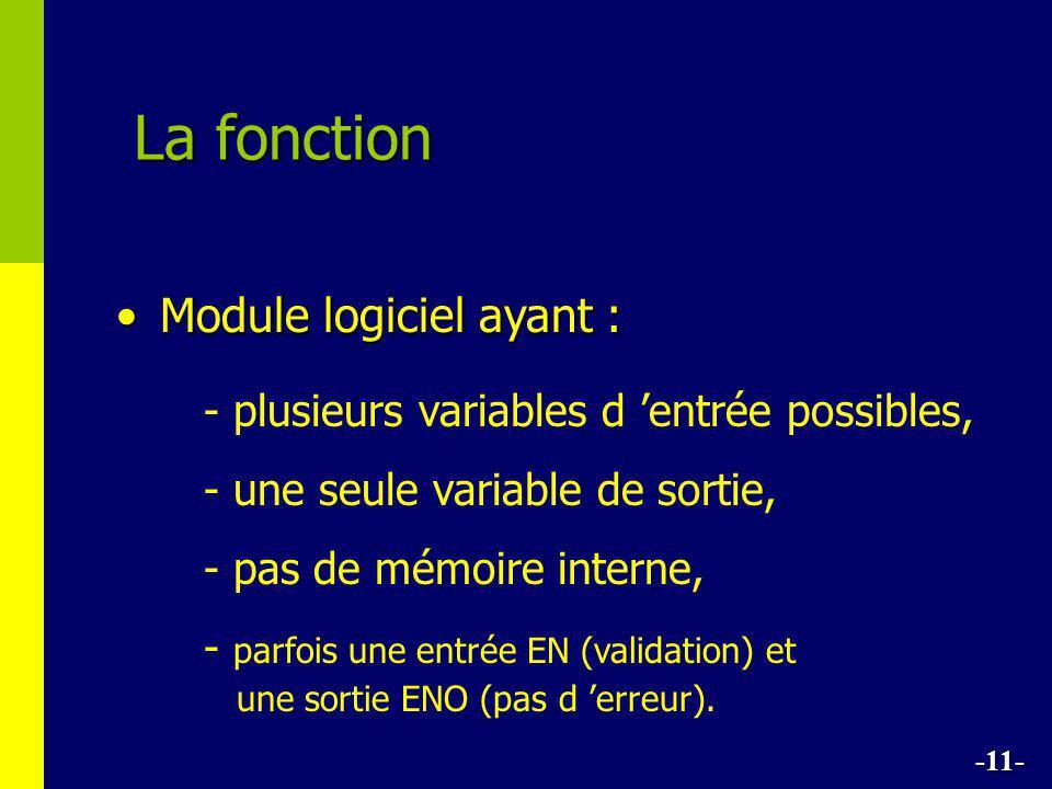 La fonction •Module logiciel ayant : - plusieurs variables d 'entrée possibles, - une seule variable de sortie, - pas de mémoire interne, - parfois une entrée EN (validation) et une sortie ENO (pas d 'erreur).