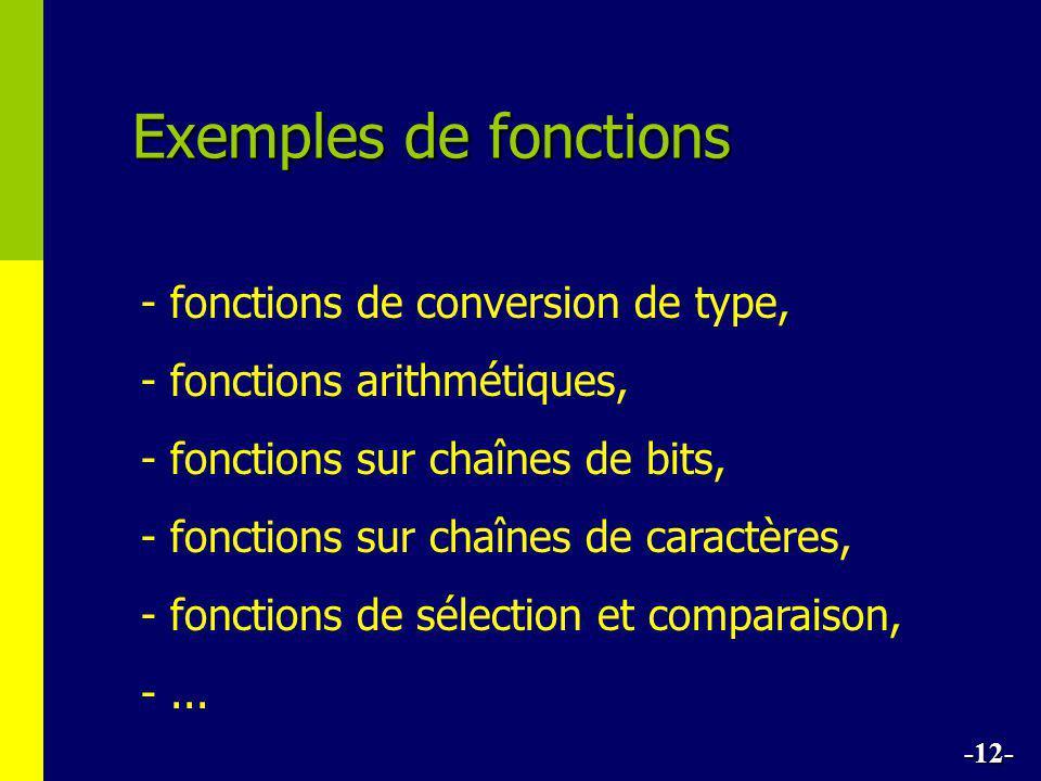 Exemples de fonctions - fonctions de conversion de type, - fonctions arithmétiques, - fonctions sur chaînes de bits, - fonctions sur chaînes de caract
