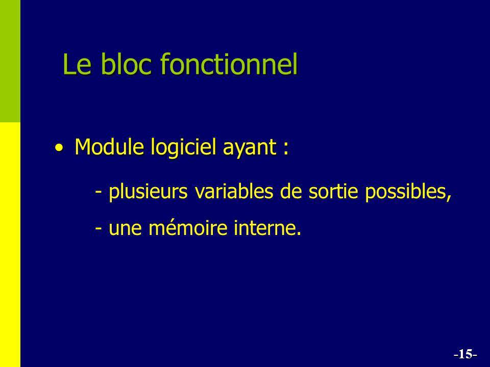 Le bloc fonctionnel •Module logiciel ayant : - plusieurs variables de sortie possibles, - une mémoire interne. -15-