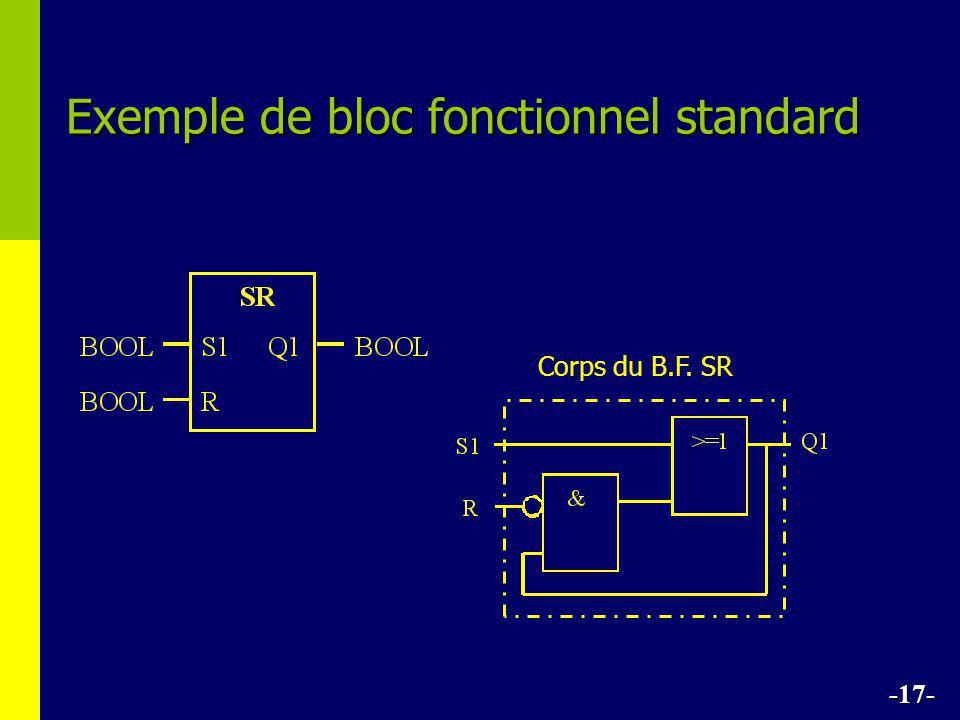 Exemple de bloc fonctionnel standard -17- Corps du B.F. SR