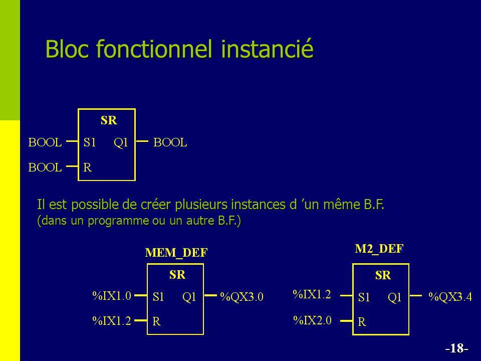 Bloc fonctionnel instancié -18- Il est possible de créer plusieurs instances d 'un même B.F. (dans un programme ou un autre B.F.)