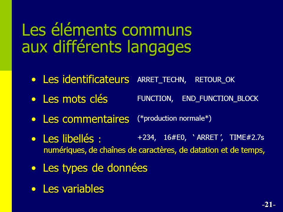 Les éléments communs aux différents langages •Les identificateurs •Les mots clés •Les commentaires •Les libellés : numériques, de chaînes de caractères, de datation et de temps, numériques, de chaînes de caractères, de datation et de temps, •Les types de données •Les variables -21- ARRET_TECHN, RETOUR_OK FUNCTION, END_FUNCTION_BLOCK (*production normale*) +234, 16#E0, ' ARRET ', TIME#2.7s