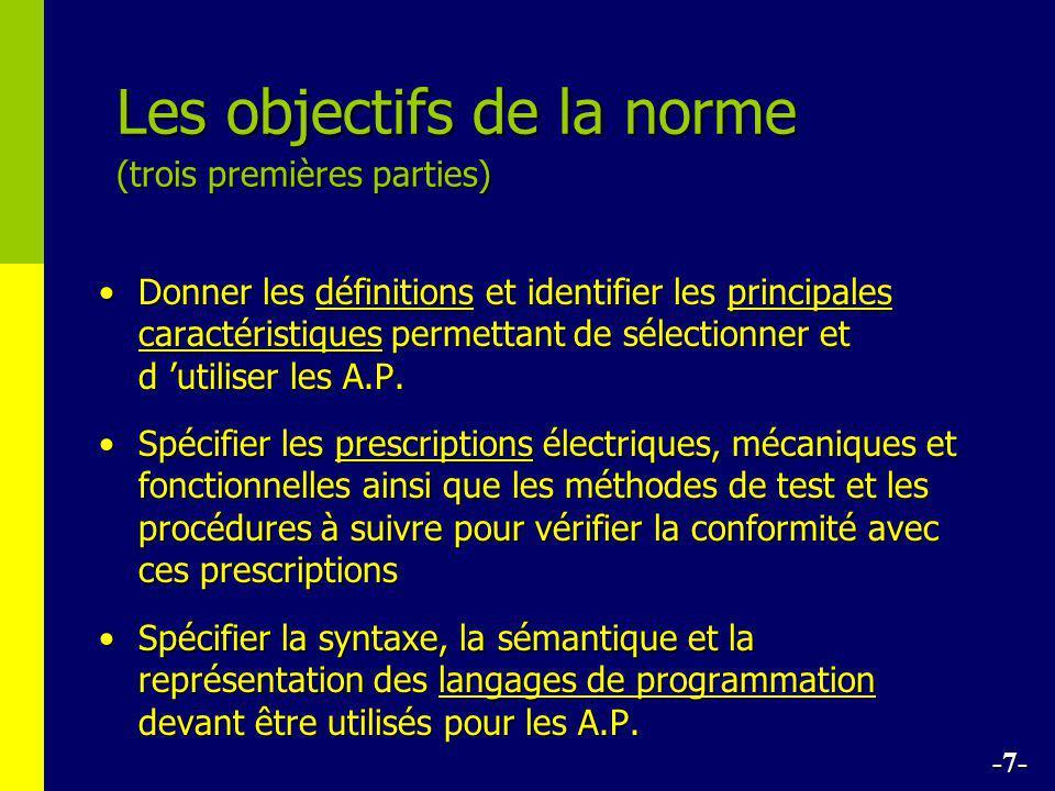Exemple d 'un énoncé de commande Le langage ST -27- (*déclaration*) VAR MEM_DEF : SR; END VAR (*exécution*) MEM_DEF (S1 := %IX1.0, R := %IX1.2); (*affectation*) %QX3.0 := MEM_DEF.Q1;