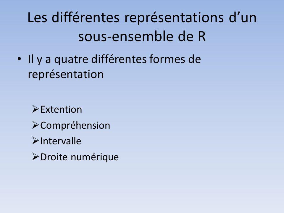 Les différentes représentations d'un sous-ensemble de R • Il y a quatre différentes formes de représentation  Extention  Compréhension  Intervalle  Droite numérique
