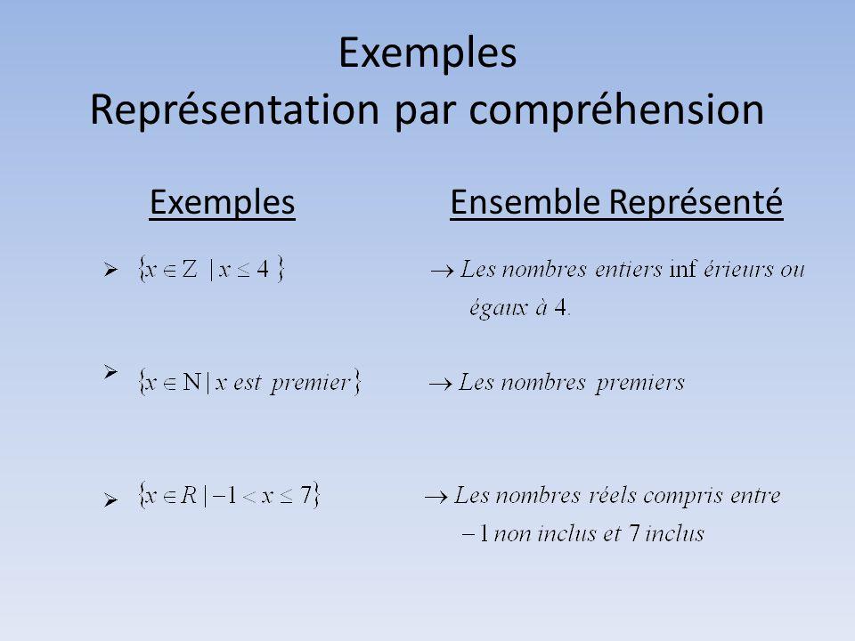 Exemples Représentation par compréhension ExemplesEnsemble Représenté      