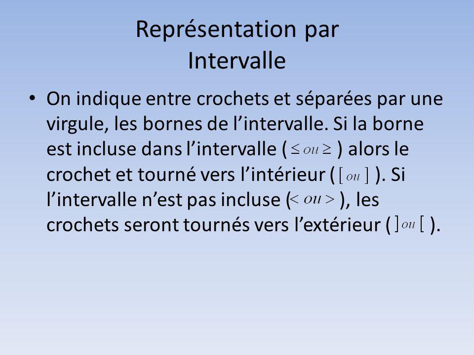 Représentation par Intervalle • On indique entre crochets et séparées par une virgule, les bornes de l'intervalle. Si la borne est incluse dans l'inte