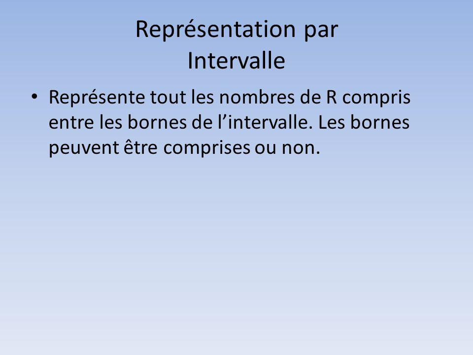 Représentation par Intervalle • Représente tout les nombres de R compris entre les bornes de l'intervalle.