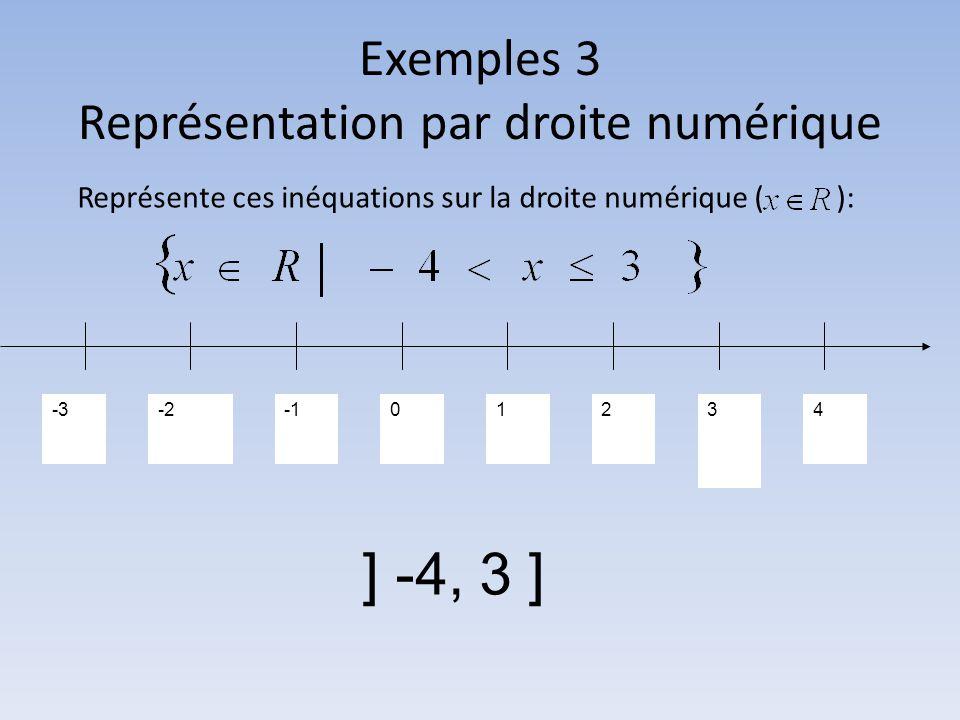 Exemples 3 Représentation par droite numérique Représente ces inéquations sur la droite numérique ( ): -3-201234 ] -4, 3 ]