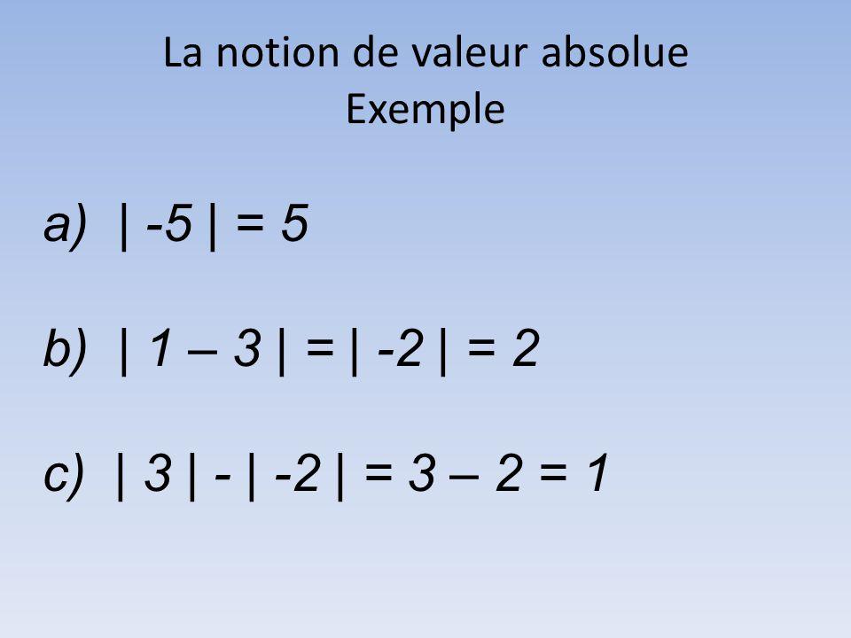 La notion de valeur absolue Exemple a) | -5 | = 5 b) | 1 – 3 | = | -2 | = 2 c) | 3 | - | -2 | = 3 – 2 = 1