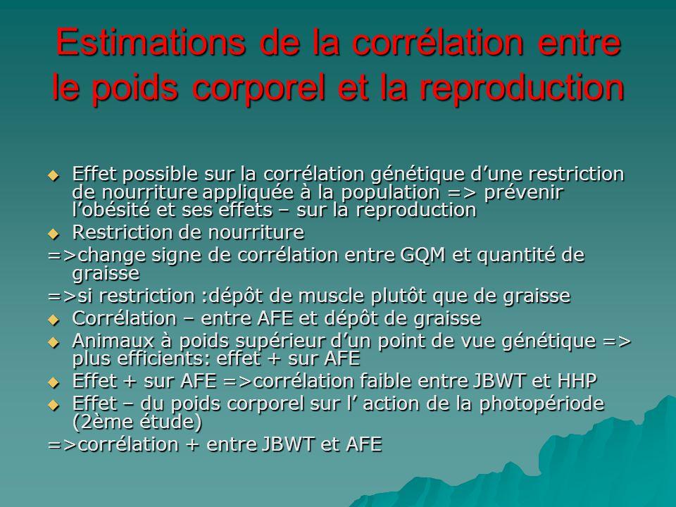 Estimations de la corrélation entre le poids corporel et la reproduction  Effet possible sur la corrélation génétique d'une restriction de nourriture