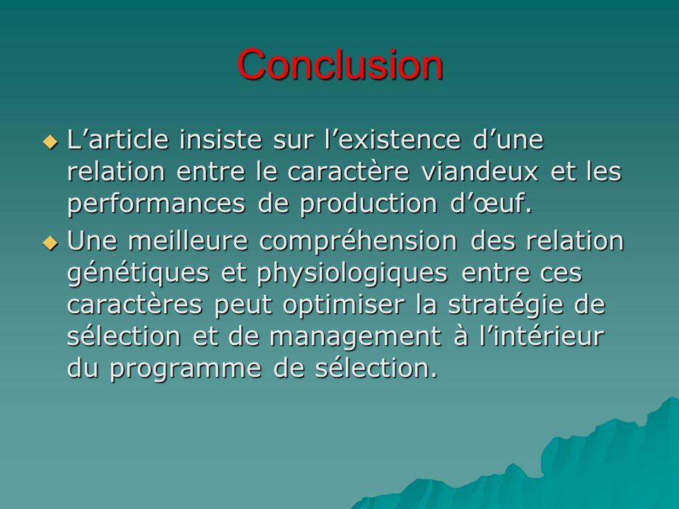Conclusion  L'article insiste sur l'existence d'une relation entre le caractère viandeux et les performances de production d'œuf.  Une meilleure com
