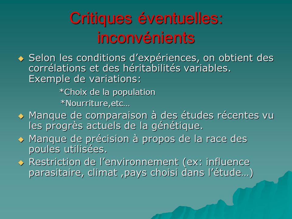 Critiques éventuelles: inconvénients  Selon les conditions d'expériences, on obtient des corrélations et des héritabilités variables. Exemple de vari
