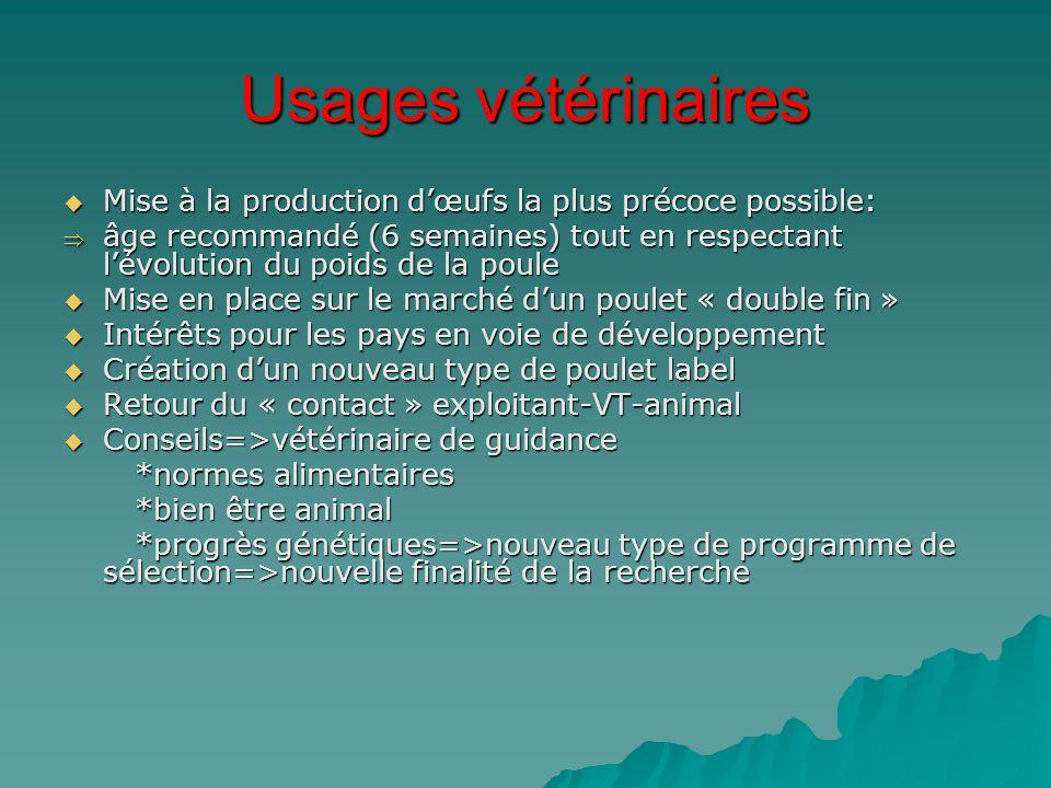 Usages vétérinaires  Mise à la production d'œufs la plus précoce possible:  âge recommandé (6 semaines) tout en respectant l'évolution du poids de l