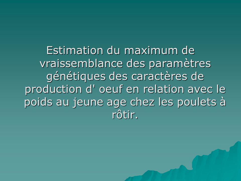 Estimation du maximum de vraissemblance des paramètres génétiques des caractères de production d' oeuf en relation avec le poids au jeune age chez les