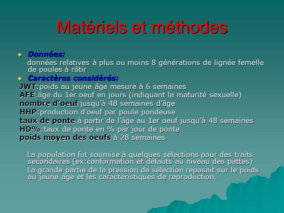 Bibliographie:  Detilleux,J.cours de 1er doctorat en medecine vétérinaire.