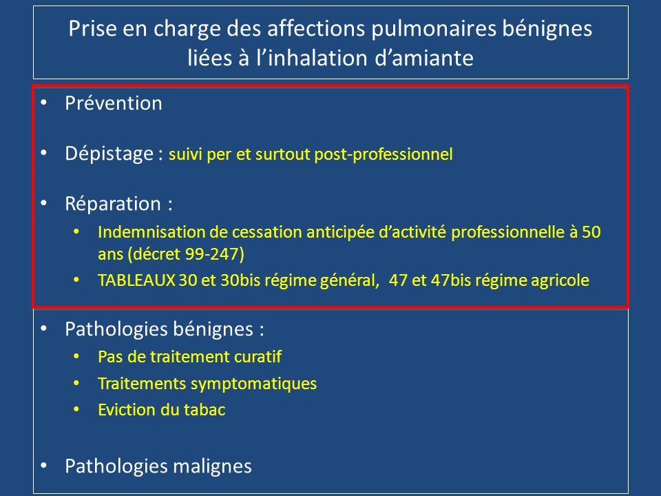 Prise en charge des affections pulmonaires bénignes liées à l'inhalation d'amiante • Prévention • Dépistage : suivi per et surtout post-professionnel