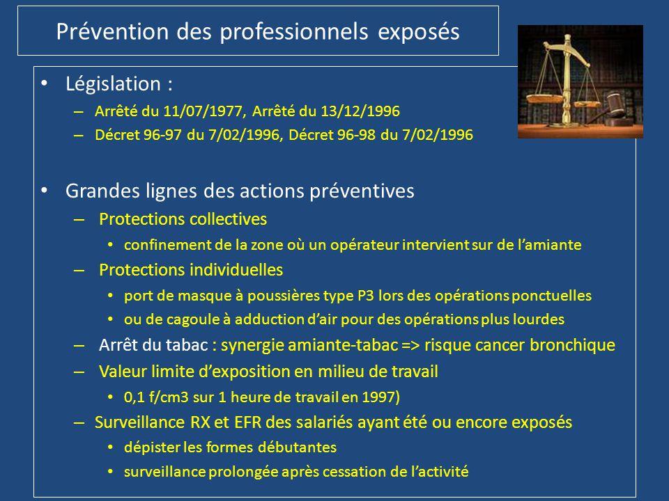 Prévention des professionnels exposés • Législation : – Arrêté du 11/07/1977, Arrêté du 13/12/1996 – Décret 96-97 du 7/02/1996, Décret 96-98 du 7/02/1