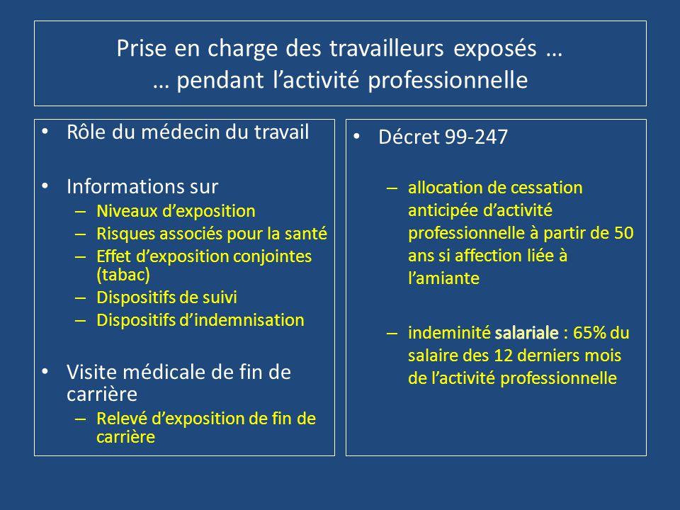 Prise en charge des travailleurs exposés … … pendant l'activité professionnelle • Rôle du médecin du travail • Informations sur – Niveaux d'exposition