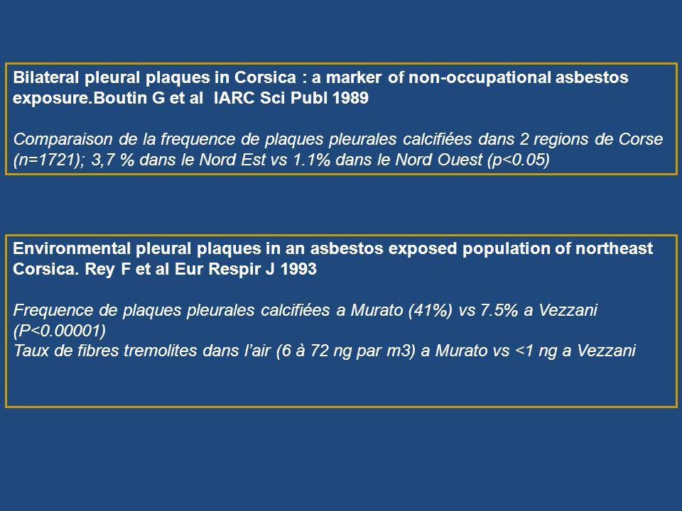 Bilateral pleural plaques in Corsica : a marker of non-occupational asbestos exposure.Boutin G et al IARC Sci Publ 1989 Comparaison de la frequence de