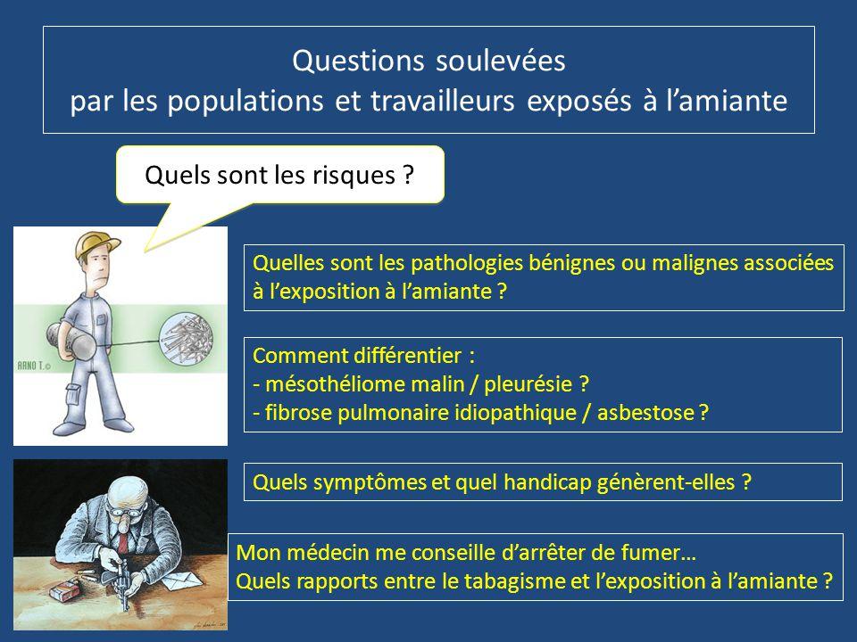 Questions soulevées par les populations et travailleurs exposés à l'amiante Quels sont les risques ? Quelles sont les pathologies bénignes ou malignes