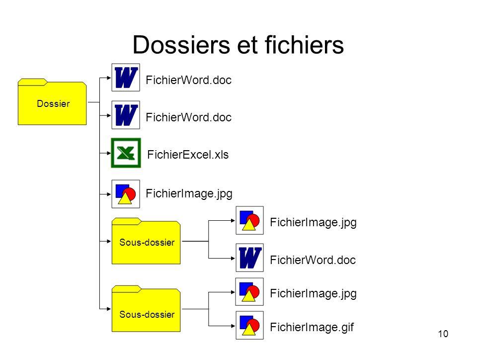 10 Dossier FichierWord.doc Sous-dossier FichierWord.doc Sous-dossier FichierImage.jpg FichierWord.doc FichierImage.jpg FichierImage.gif FichierExcel.xls Dossiers et fichiers