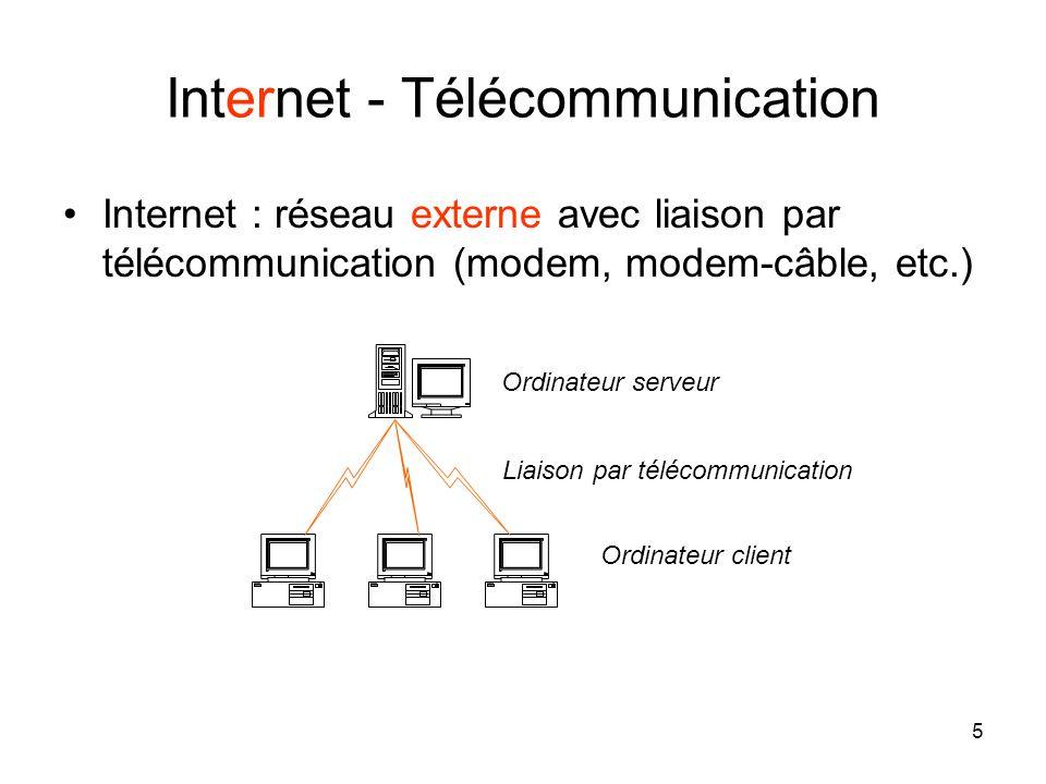 5 •Internet : réseau externe avec liaison par télécommunication (modem, modem-câble, etc.) Internet - Télécommunication Ordinateur serveur Ordinateur client Liaison par télécommunication