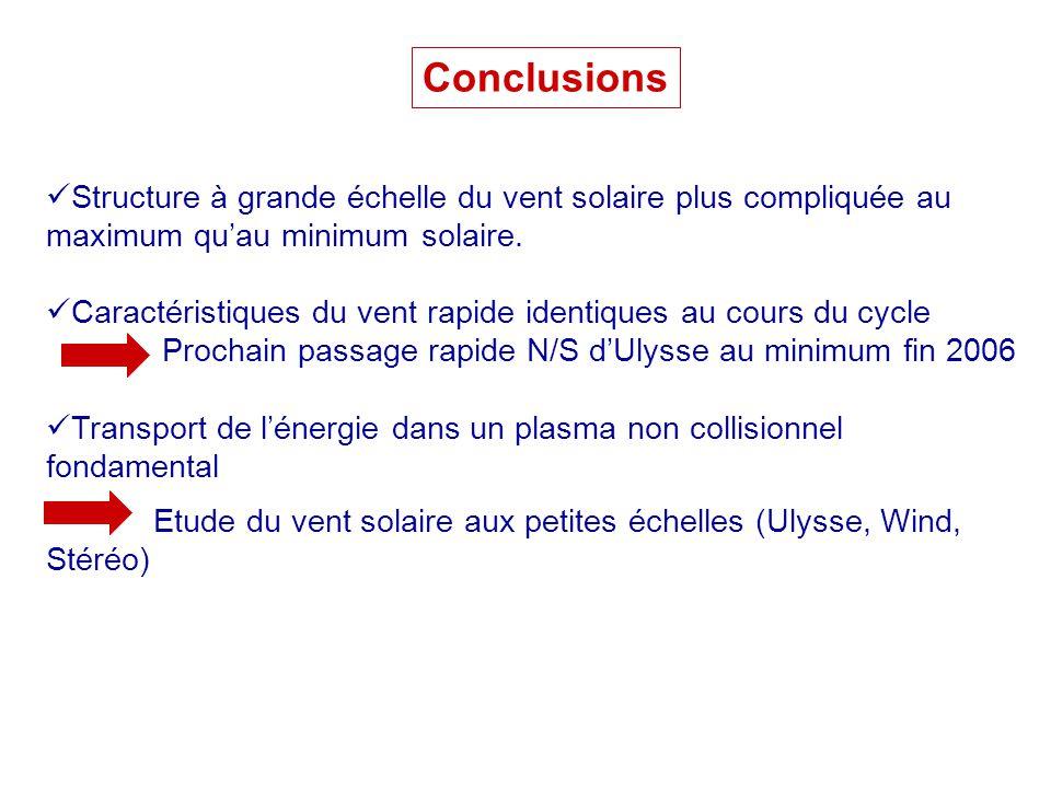 Conclusions  Structure à grande échelle du vent solaire plus compliquée au maximum qu'au minimum solaire.  Caractéristiques du vent rapide identique