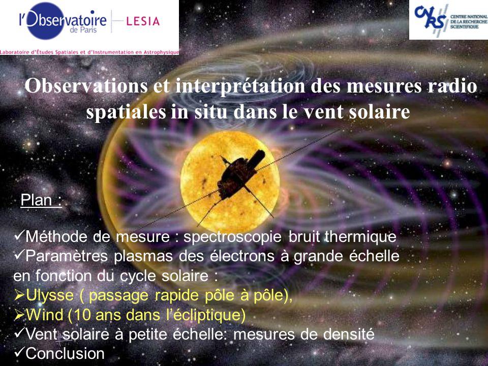 Observations et interprétation des mesures radio spatiales in situ dans le vent solaire  Méthode de mesure : spectroscopie bruit thermique  Paramètr