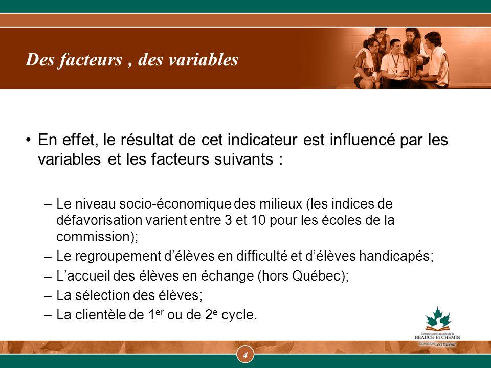 4 Des facteurs, des variables •En effet, le résultat de cet indicateur est influencé par les variables et les facteurs suivants : –Le niveau socio-économique des milieux (les indices de défavorisation varient entre 3 et 10 pour les écoles de la commission); –Le regroupement d'élèves en difficulté et d'élèves handicapés; –L'accueil des élèves en échange (hors Québec); –La sélection des élèves; –La clientèle de 1 er ou de 2 e cycle.