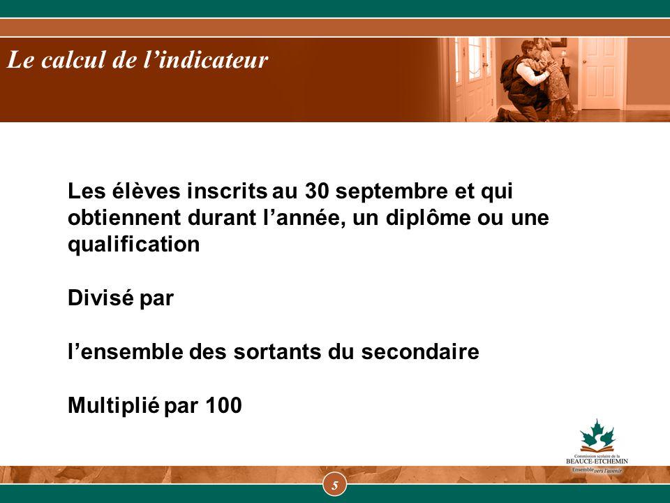 5 Le calcul de l'indicateur Les élèves inscrits au 30 septembre et qui obtiennent durant l'année, un diplôme ou une qualification Divisé par l'ensemble des sortants du secondaire Multiplié par 100