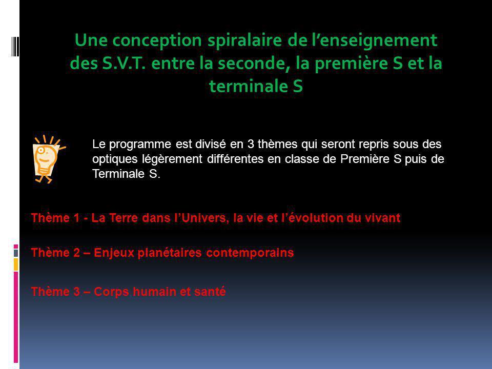 Une conception spiralaire de l'enseignement des S.V.T. entre la seconde, la première S et la terminale S Le programme est divisé en 3 thèmes qui seron