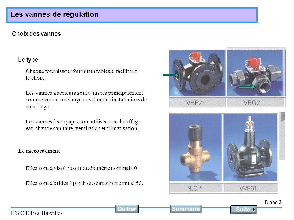 Diapo 3 ITS C E P de Bazeilles Les vannes de régulation Choix des vannes Le type Chaque fournisseur fournit un tableau facilitant le choix. Les vannes