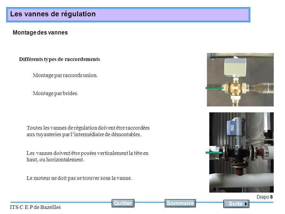 Diapo 8 ITS C E P de Bazeilles Les vannes de régulation Montage des vannes Différents types de raccordements Montage par raccords union. Montage par b
