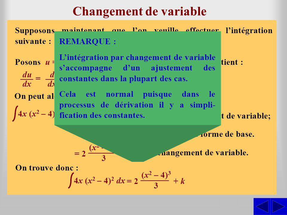 Changement de variable Nous avons vu que l'intégration est le processus inverse de la dérivation. Nous allons nous en inspirer pour développer la proc