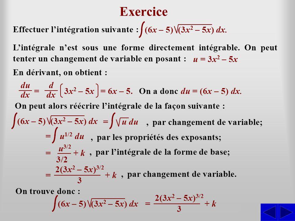 Exercice Effectuer l'intégration suivante : L'intégrale n'est sous une forme directement intégrable. On peut tenter un changement de variable en posan