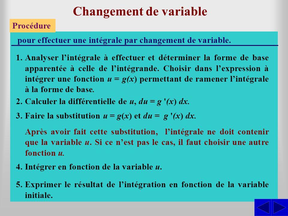 Changement de variable Procédure pour effectuer une intégrale par changement de variable. 1.Analyser l'intégrale à effectuer et déterminer la forme de