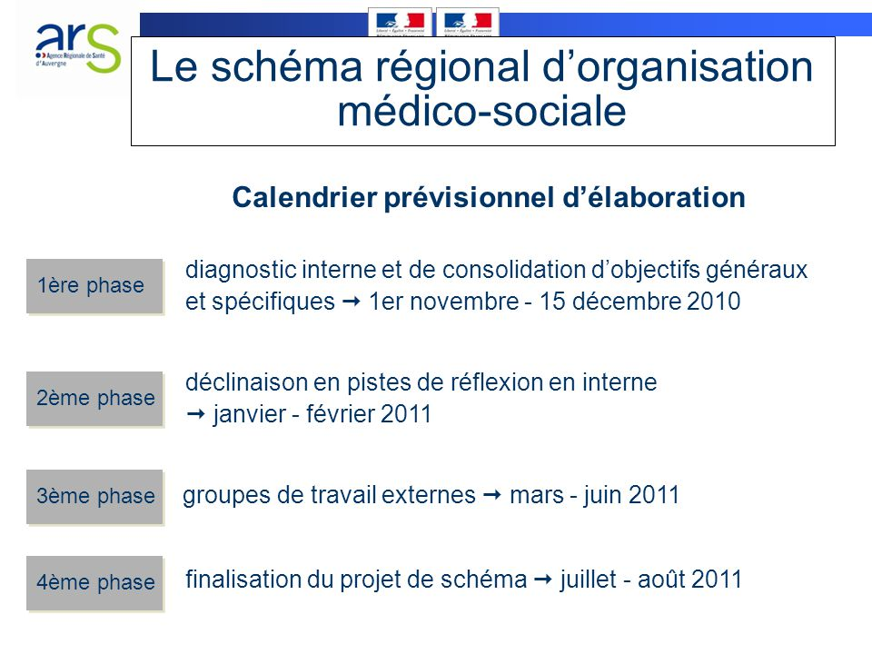 Le schéma régional d'organisation médico-sociale Calendrier prévisionnel d'élaboration 1ère phase diagnostic interne et de consolidation d'objectifs g