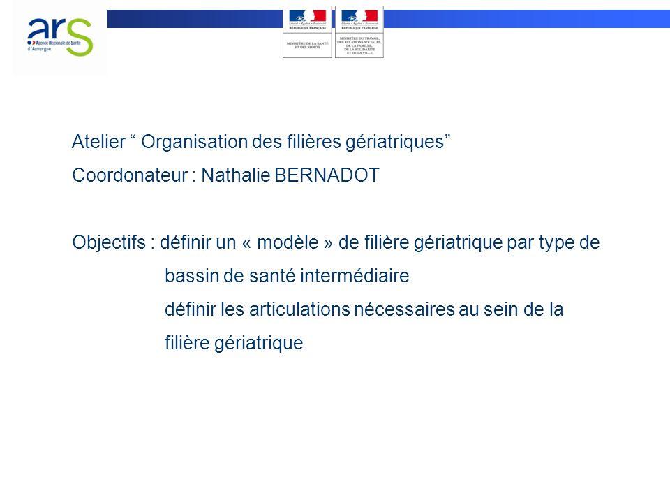 """Atelier """" Organisation des filières gériatriques"""" Coordonateur : Nathalie BERNADOT Objectifs : définir un « modèle » de filière gériatrique par type d"""