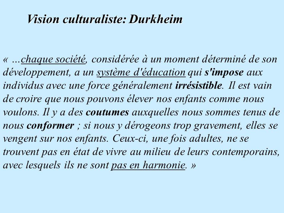 La culture définit une certaine séparation des rôles: Femme  sphère familiale, Homme  sphère externe (travail, politique) Par conséquent l'éducation
