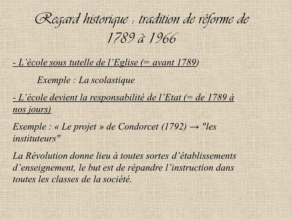 • Introduction • Regard historique • Bourdieu • petite biographie • structuralisme constructiviste • explication de sa théorie • l'ethos • l'habitus •