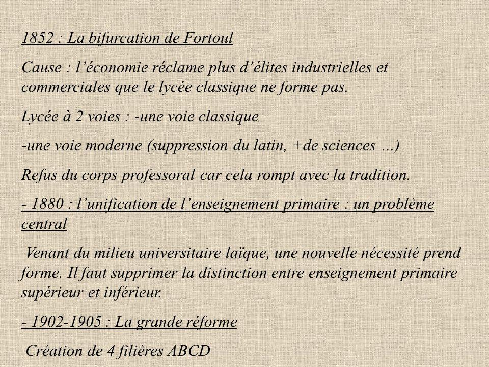 - 1806 : Fondation de l'université impériale. But : formation de cadres, d'une élite compétente Nouvelle expression : le corps enseignant (est vu comm