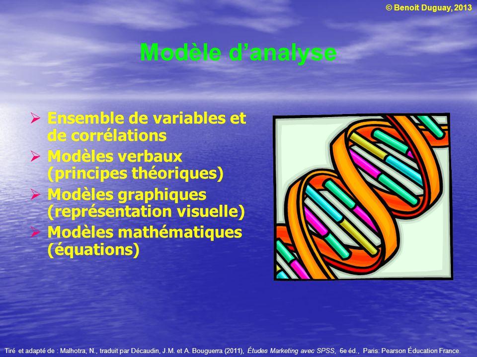 © Benoit Duguay, 2013 Modèle d'analyse  Ensemble de variables et de corrélations  Modèles verbaux (principes théoriques)  Modèles graphiques (repré