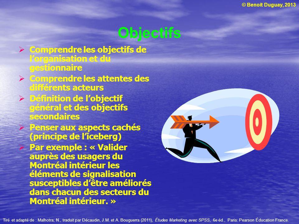 © Benoit Duguay, 2013 Objectifs  Comprendre les objectifs de l'organisation et du gestionnaire  Comprendre les attentes des différents acteurs  Déf