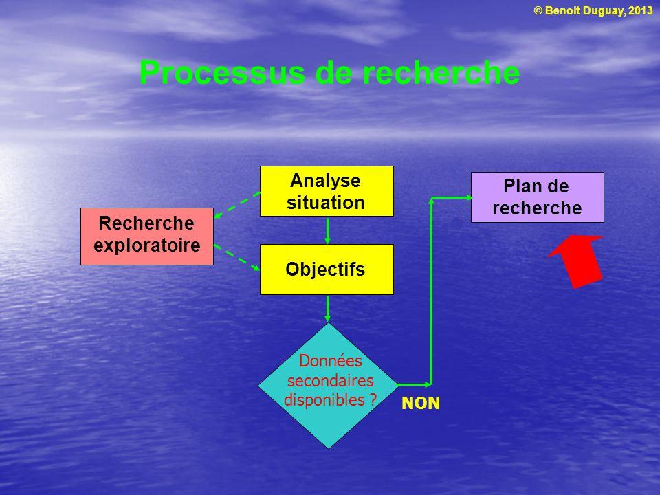 © Benoit Duguay, 2013 Objectifs Analyse situation Plan de recherche Recherche exploratoire Données secondaires disponibles ? NON Processus de recherch